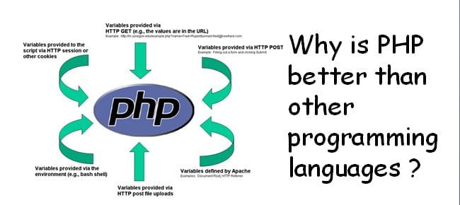 Why is php the better language ?